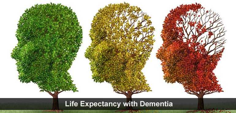 Life Expectancy with Dementia Picture